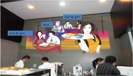 Axiata's Snack Cafe Wall Mural