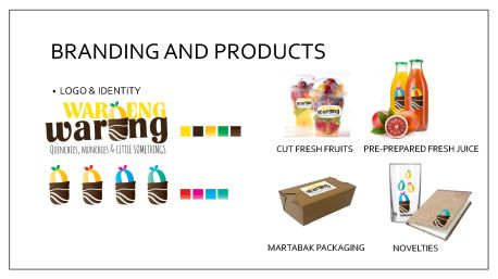 Product Packaging Proposal