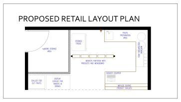 Retail Layout Plan
