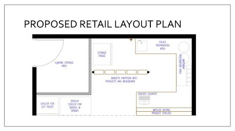 Retail Layout Plan